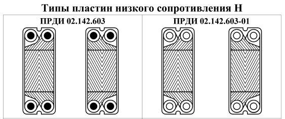 Типы пластин для теплообменников Пластинчатый теплообменник Sondex S37 (пищевой теплообменник) Ростов-на-Дону